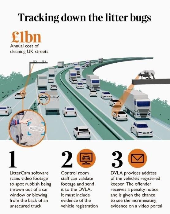 В Британии камеры отучат водителей выбрасывать мусор из авто