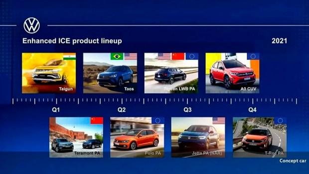 VW готовит обновленные Polo и T-Roc