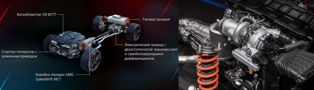 800 сил: каким будет гибридный AMG 73?