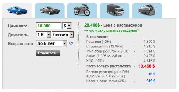 Статистика по угону автомобилей